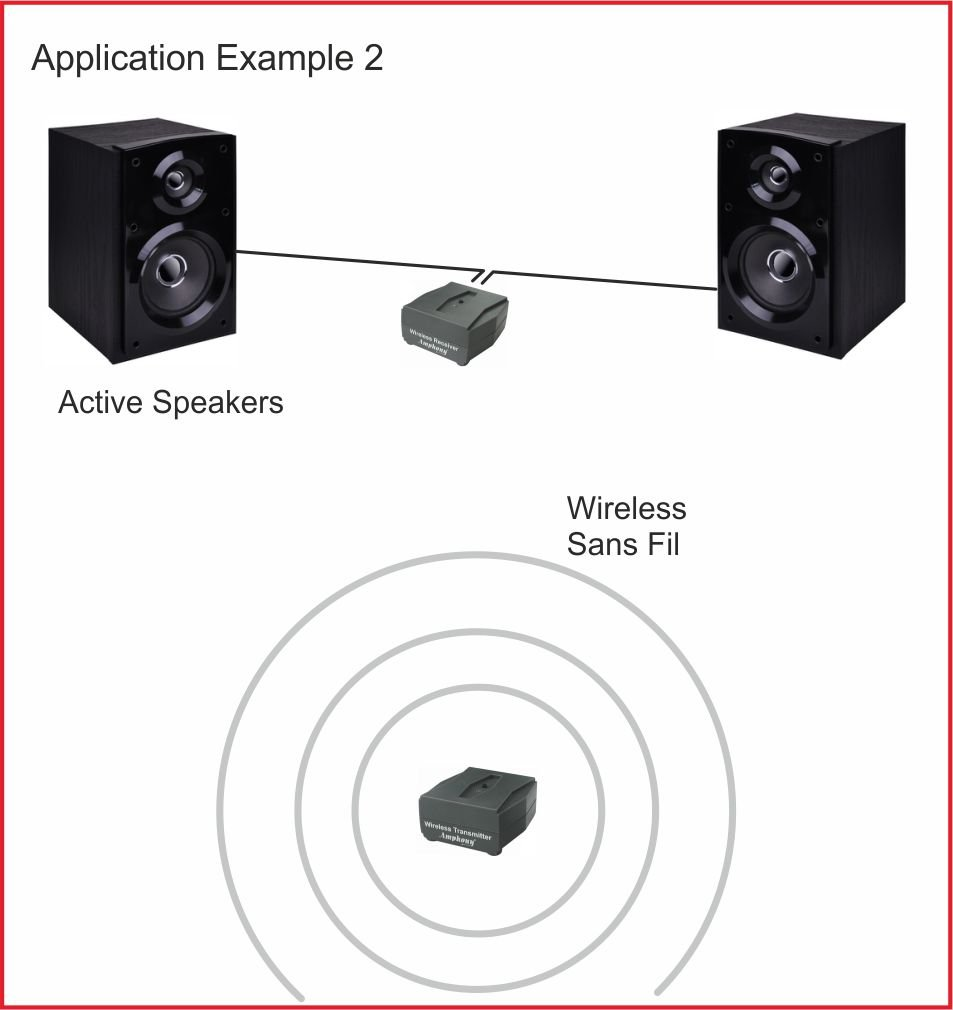 Amazon com ifinity wireless audio transmitter receiver for subwoofers and surround speakers home audio theater