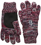 peak gloves - Forever Collectibles MLB St. Louis Cardinals Peak Glove, Red