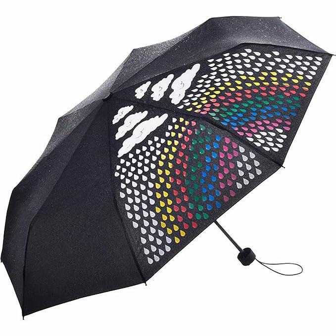 Fare - parapluie pliant original - magique - couleur change ...