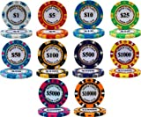 Monte Carlo 14gm 1000 Bulk Clay Poker Chips - Choose