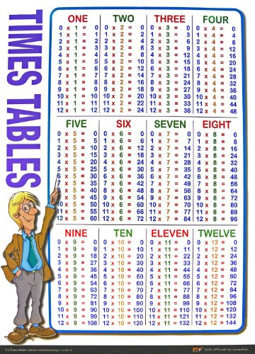 1 To 12 Times Tables In White Laminated Wall Chart Amazon