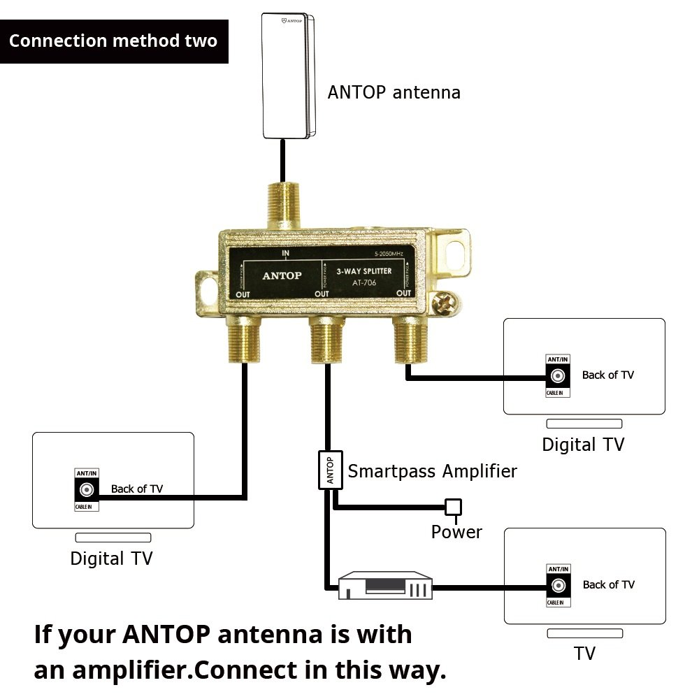 Verizon Splitter Diagram Bookmark About Wiring Moca 3 Way Library Rh 5 4 Mind To Web De Fios Signal