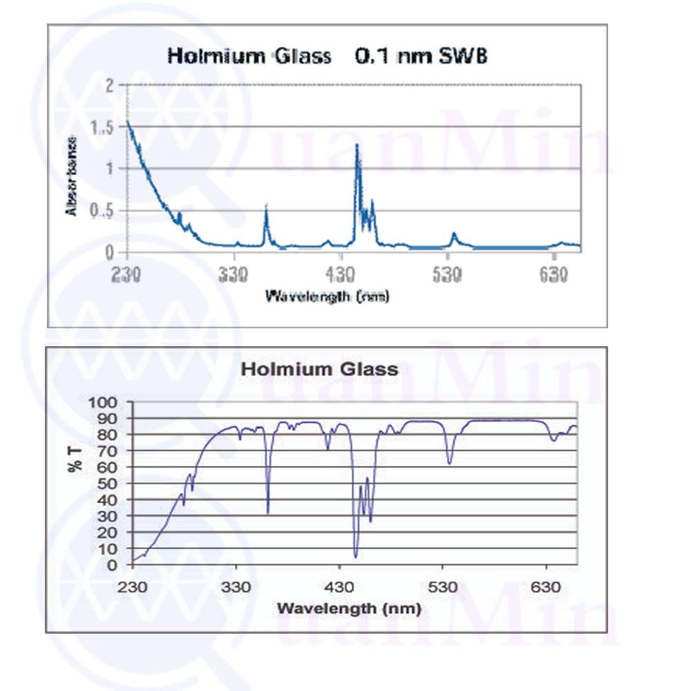 Quanmin 12.5mmx45mmx1.0 mm 240-640nm Holmium Glass Filter for Wavelength in The UV/Visible and assessing The wavelength Accuracy of Your Spectrophotometer by Quanmin (Image #4)