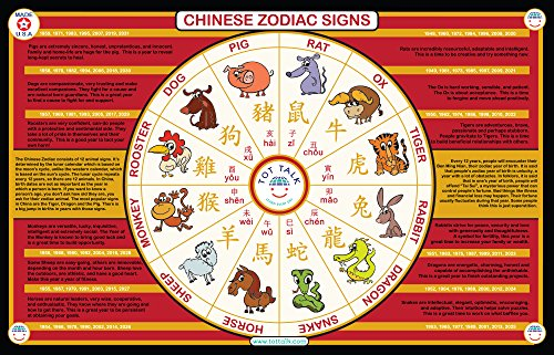 Tot Talk Chinese Zodiac Signs Educational Placemat for Kids, Washable and Long-Lasting