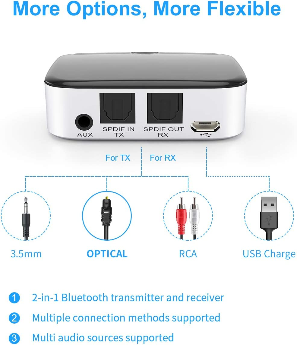 AptX Low Latency//TOSLINK RCA 3.5mm AUX Cable ZeaLife Bluetooth Transmitter Receiver Bluetooth Audio Adapter 2 in 1 for TV PC Stereo Headphone Speaker
