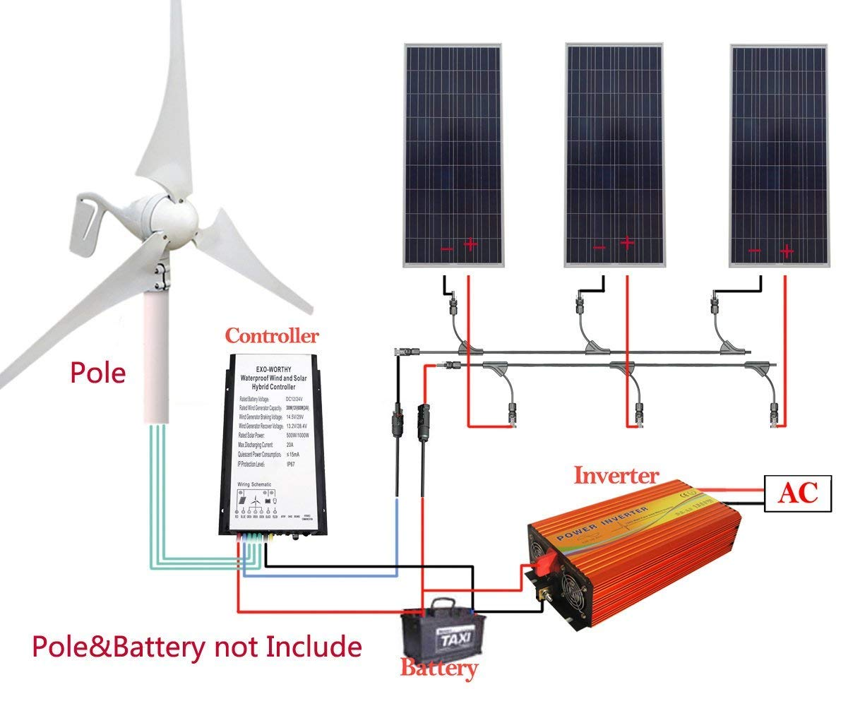 850w wind solar hybrid power supply system 1pc 400w wind generator850w wind solar hybrid power supply system 1pc 400w wind generator 3pcs 160w solar panels 20a controller 1000w 12v 220v off grid inverter for charging