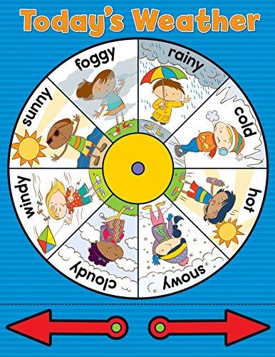 weather wheel chart - buy online in uae