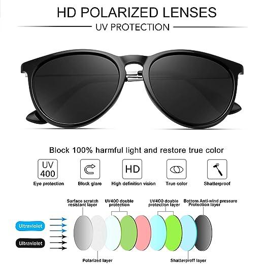 Polarized Sunglasses for Women Vintage Retro Round Mirrored Lens
