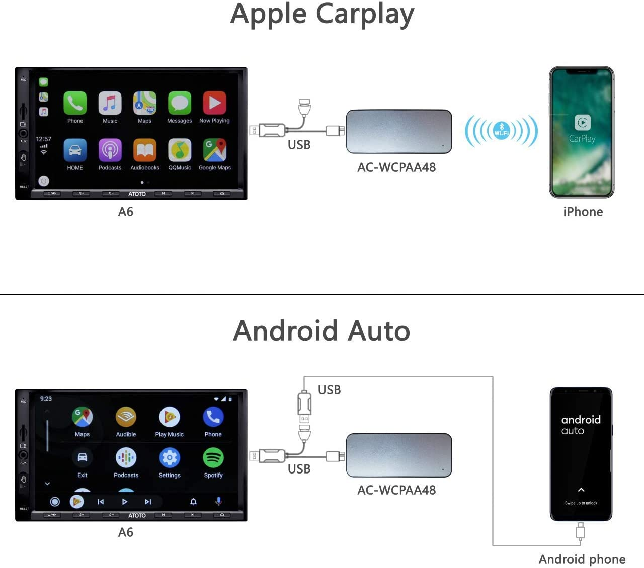Put CarPlay /& Android Auto in an Adapter Let Your iPhone or Android Phone Work with ATOTO A6 Android car Stereo ATOTO AC-WCPAA48 Wireless CarPlay /&Wired Android Auto Adapter