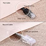 Cat 6 Ethernet Cable 75 ft, Long flat Internet Network Lan patch cord, faster than Cat5e/Cat5, Solid Cat6 High Speed Computer RJ45 Wire for Modem, Router, PS4, Xbox, Switch, Camera, TV box, Hub,Black 16 Bundled with the 20 cable clips, so no need to buy them elsewhere High Performance Cat6,30 AWG,UL Listed,RJ45 Ethernet Patch Cable provides universal connectivity for LAN network components such as PCs,computer servers,printers,routers,switch boxes,network media players,NAS,VoIP phones Cat 6 standard provides performance of up to 250 MHz and is suitable for 10BASE-T,100BASE-TX(Fast Ethernet),1000BASE-T/1000BASE-TX(Gigabit Ethernet)and 10GBASE-T(10-Gigabit Ethernet)