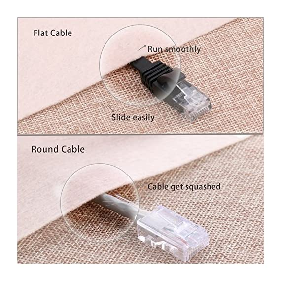 Cat 6 Ethernet Cable 75 ft, Long flat Internet Network Lan patch cord, faster than Cat5e/Cat5, Solid Cat6 High Speed Computer RJ45 Wire for Modem, Router, PS4, Xbox, Switch, Camera, TV box, Hub,Black 8 Bundled with the 20 cable clips, so no need to buy them elsewhere High Performance Cat6,30 AWG,UL Listed,RJ45 Ethernet Patch Cable provides universal connectivity for LAN network components such as PCs,computer servers,printers,routers,switch boxes,network media players,NAS,VoIP phones Cat 6 standard provides performance of up to 250 MHz and is suitable for 10BASE-T,100BASE-TX(Fast Ethernet),1000BASE-T/1000BASE-TX(Gigabit Ethernet)and 10GBASE-T(10-Gigabit Ethernet)