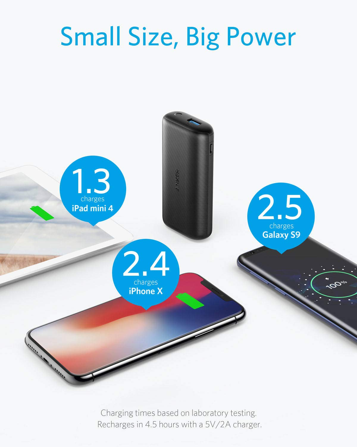 Anker-PowerCore-10000-Redux-Ultra-Small-Power-Bank-10000mAh-Portable-Charger-for-iPhone-Samsung-Galaxy-and-More