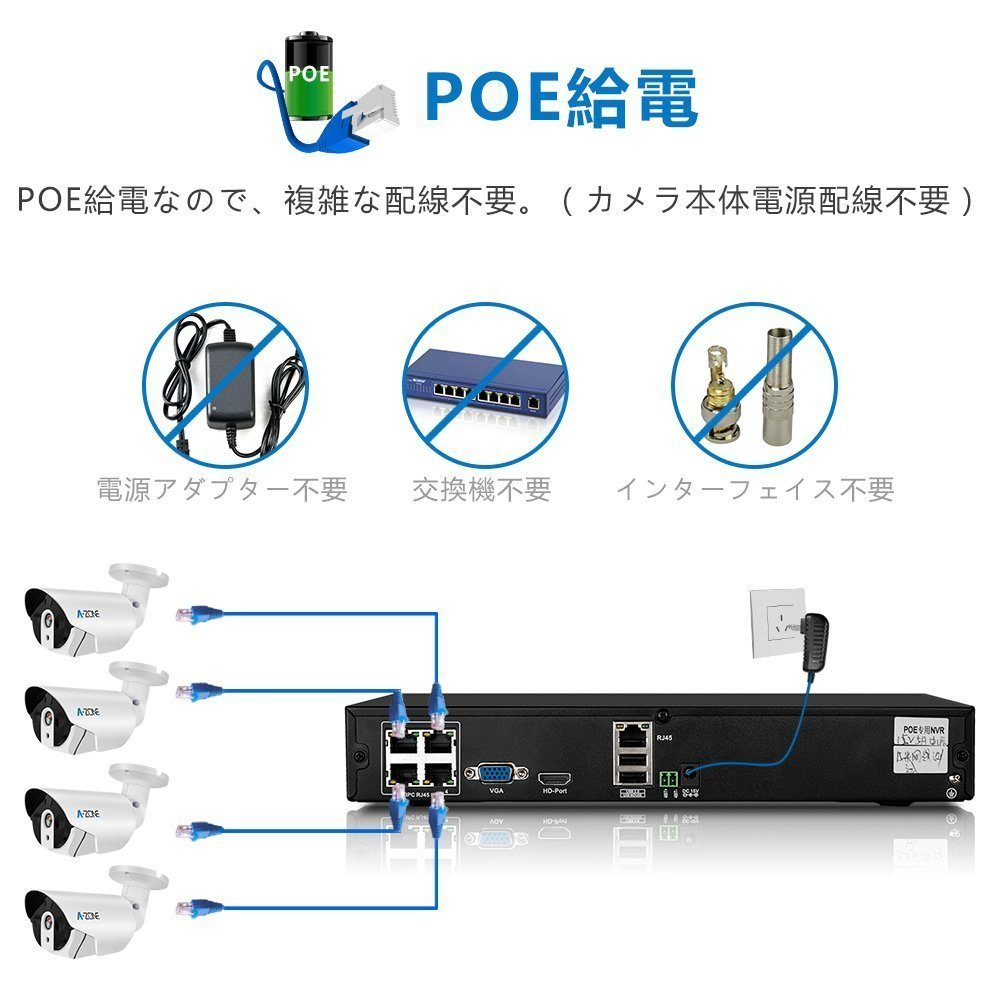 A Zone 200 Million Pixels Type Poe Powered Camera Security E Cigarette Circuit Diagram Kit Network Hdd Recorder Night Vision Photography Cctv System