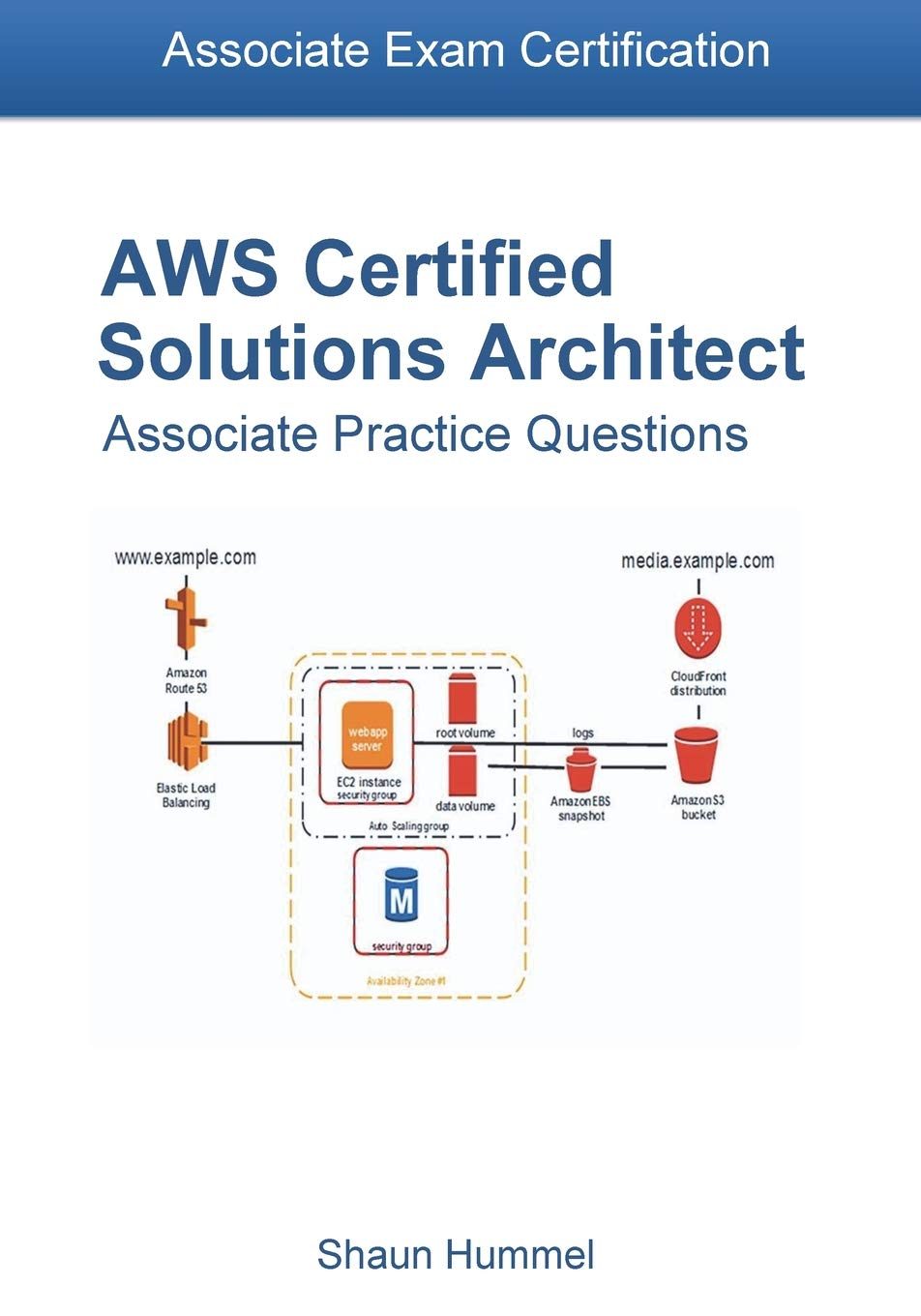 Aws Certified Solutions Architect Associate Exam 300 Practice