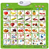 Wall Chart,NACOLA Baby Early Education Audio Digital Learning Chart Preschool Toy, Sound Toys For Kids-Fruits