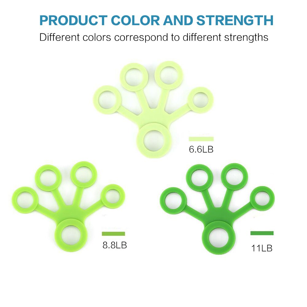 Tangser Silicone Finger Stretcher Hand Resistance Bands Finger Strength Trainer Kit Finger Grip Strengthener Training Stretcher Exerciser Extensor Hand
