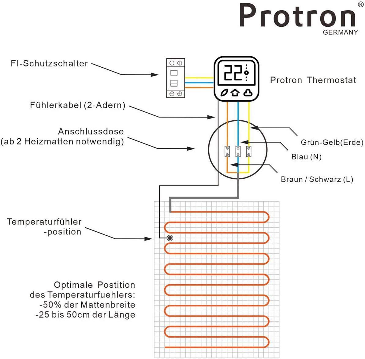 160 Watt//m/², 12 m/² - 1920w Thermostat optional erh/ältlich Protron/® Elektrische Fu/ßbodenheizung Twin Technologie Bodenheizung Elektro Heizmatte 160 W qm 200 Watt//m/² Auswahl 1-15 m/² Fliesen