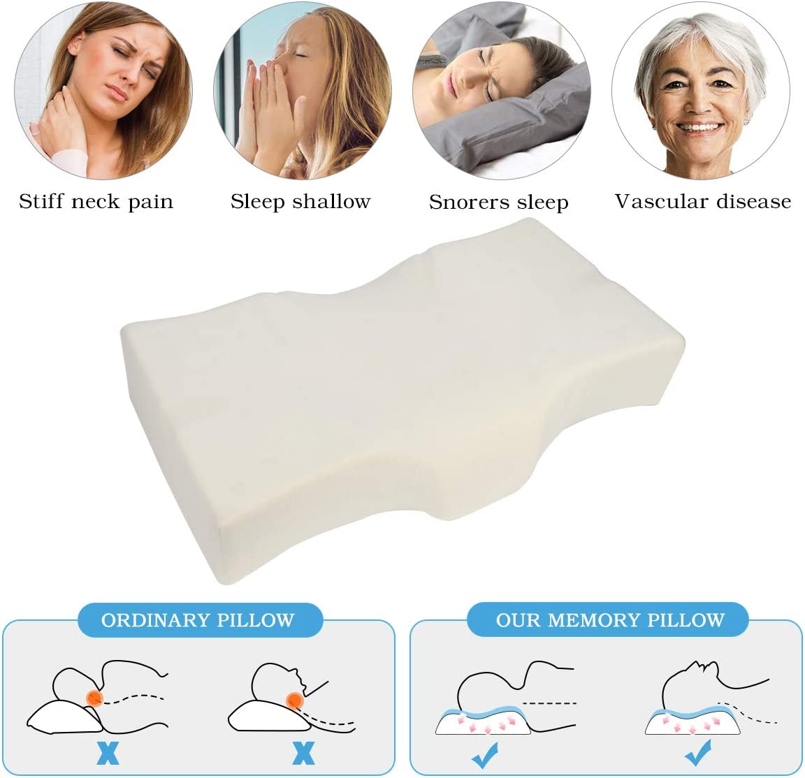 Famooklan Memory Foam Pillow,Snore
