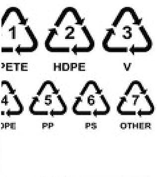 alfombrilla de ratón Conjunto de símbolos de reciclaje de ...