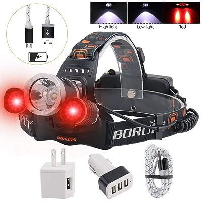 Boruit LED Hunting Headlamp