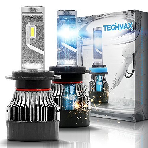 TECHMAX Mini H7 LED Headlight Bulbs,60W 10000Lm 4700Lux 6500K Cool White Extremely Bright 30mm Heatsink Base CREE Chips Conversion Kit(of 2)