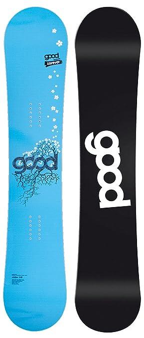 Good Chiller Boards Turquoise Flat Rocker Snowboard 149 Womens ... fb6ddf556