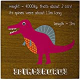 Dinosaur Roarrrr Small Party Napkins - Pack of 20