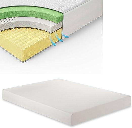 """Bedroom 8/"""" Comfort Spring Mattress Comfort Green Tea Foam Layer Full Size Bed"""