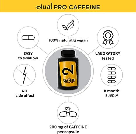 DUAL Pro CAFFEINE | Cafeína 100% Pura Certificada por Laboratorio | 120 Pastillas De Cafeína De Dosis Alta | Sin Aditivos Adicionales, Vegano y Sin ...
