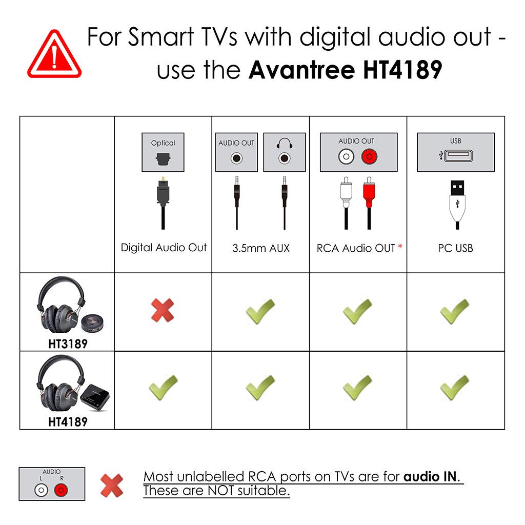 27bb70dac3 Avantree HT3189 Wireless Headphones TV Watching   PC Gaming Bluetooth  Transmitter (3.5mm AUX