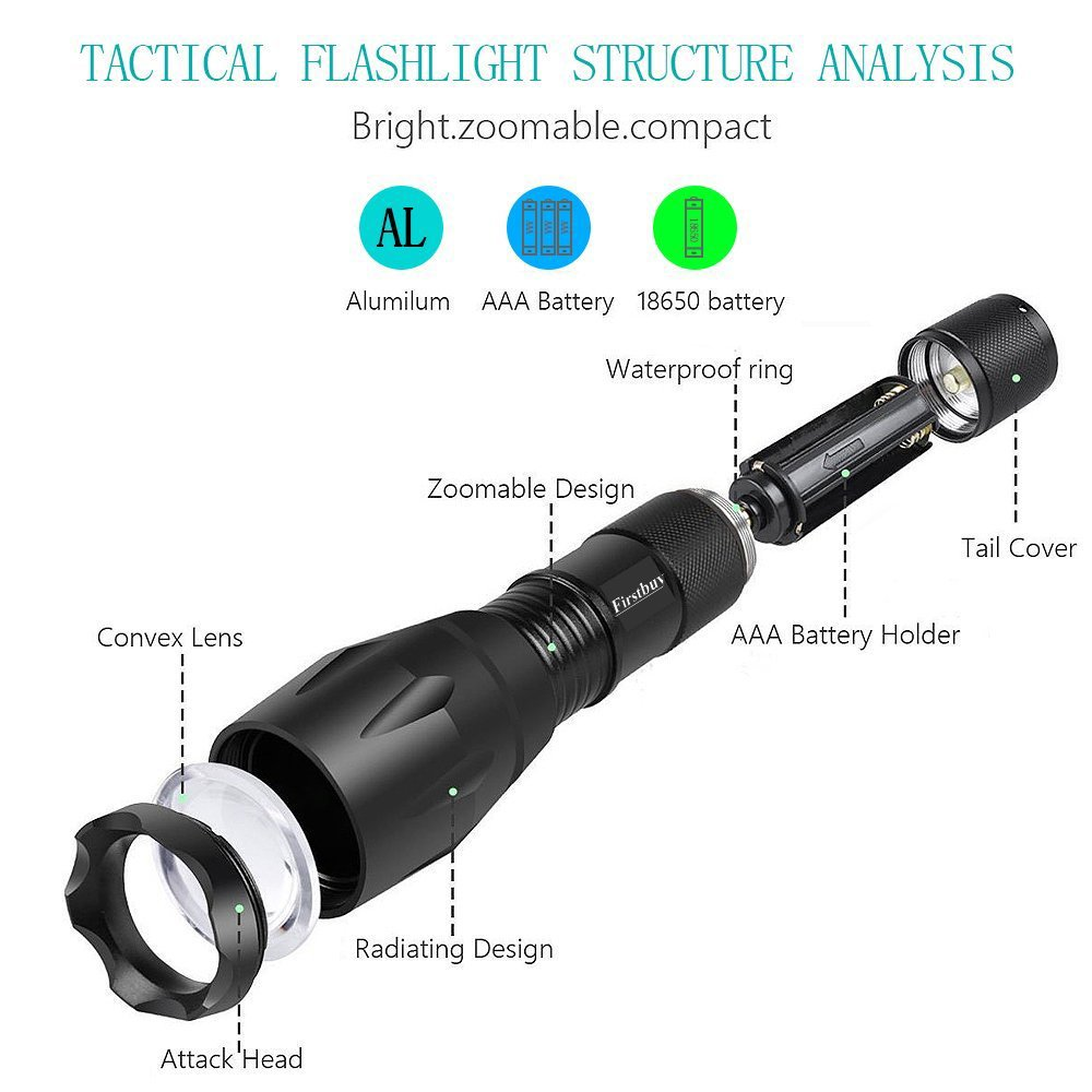 Tactical Flashlight, LED Handheld Flashlight Portable Outdoor Water Resistant Torch Ultra Bright with Adjustable Focus and 5 Light Modes(2 pack)