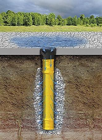 Tubo de drenaje de agua de lluvia, diámetro 110 DN 100, Tubo de desagüe, drenaje para Jardín, rejilla para rebosadero: Amazon.es: Bricolaje y herramientas