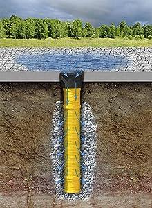 drainage pipe dn 100 110 cm rain water sicker shaft diameter midi bin for garden dr n waste pipe. Black Bedroom Furniture Sets. Home Design Ideas