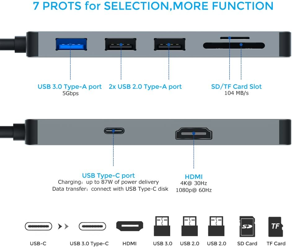 Samsung S8 7 en 1 Type C a HDMI Concentrador Lector de Tarjeta SD//TF Adaptador PD Port Tipo C Hub para MacBook//MacBook Pro Raxoon Hub USB C