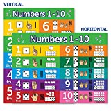 kindergarten learning chart - Numbers 1-10 Visual Learning Poster Chart - LAMINATED (18 x 24)