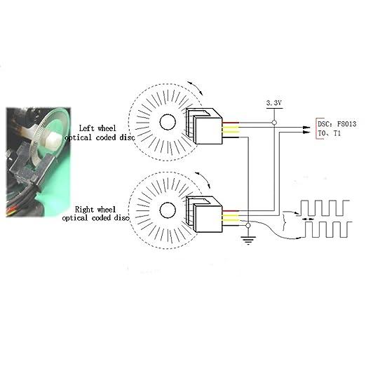 Photoelectric Encoder Tacho Generator Speed Sensor Coded Disc Code Wheel  for Freescale Smart Car: Amazon.com: Industrial & ScientificAmazon.com
