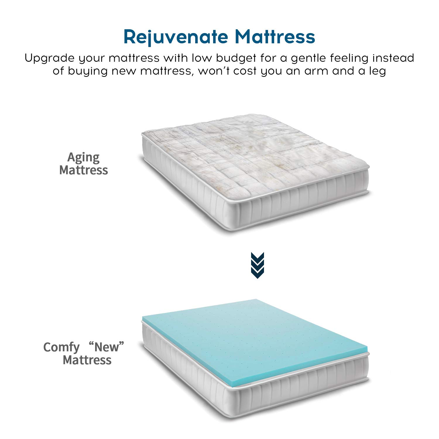Nelaukoko 2 Inch Memory Foam Mattress Topper Queen Mattress Pad, Bed Foam Topper Queen