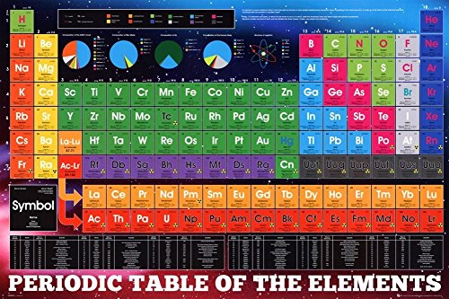 Laminated Periodic Table Of Elements Chemistry Chart Print Poster 24X36
