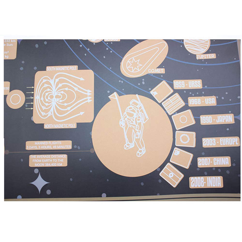 58 x 42cm The Solar System Science Posters Scratch Off Solar System Map Poster Detailed Scratch Map with Sun and Planets /& Infographic Perfect Gift for Kids
