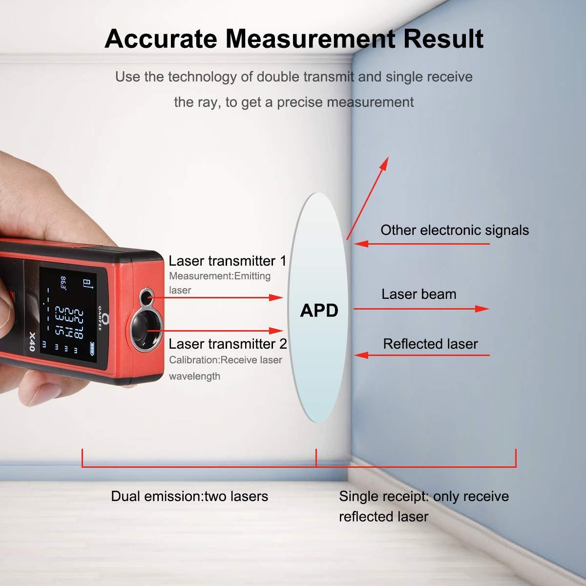 T/él/ém/ètres laser 60M Qarfee Portable Laser Meter Mesure de Distance Num/érique m//in//ft 4 modes de mesure de Pythagore//Surface//Volume//Angle 60M Calibrage Automatique et Mesure Continue