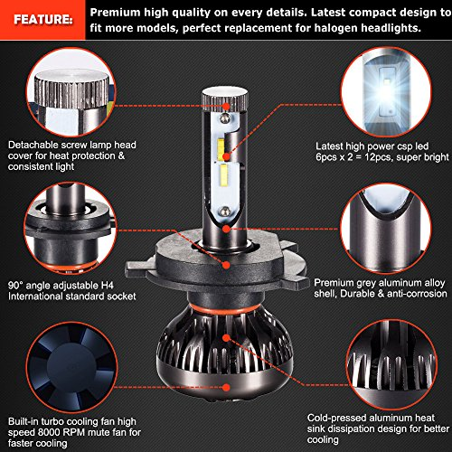 Aukmak LED Headlight Bulb 6000k Conversion Kit LED Car Light