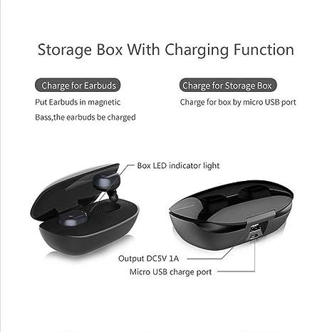 Lorenlli Auriculares inalámbricos universales Bluetooth Binaural Deportes Bluetooth Mini Auriculares estéreo con Caja de Carga portátil