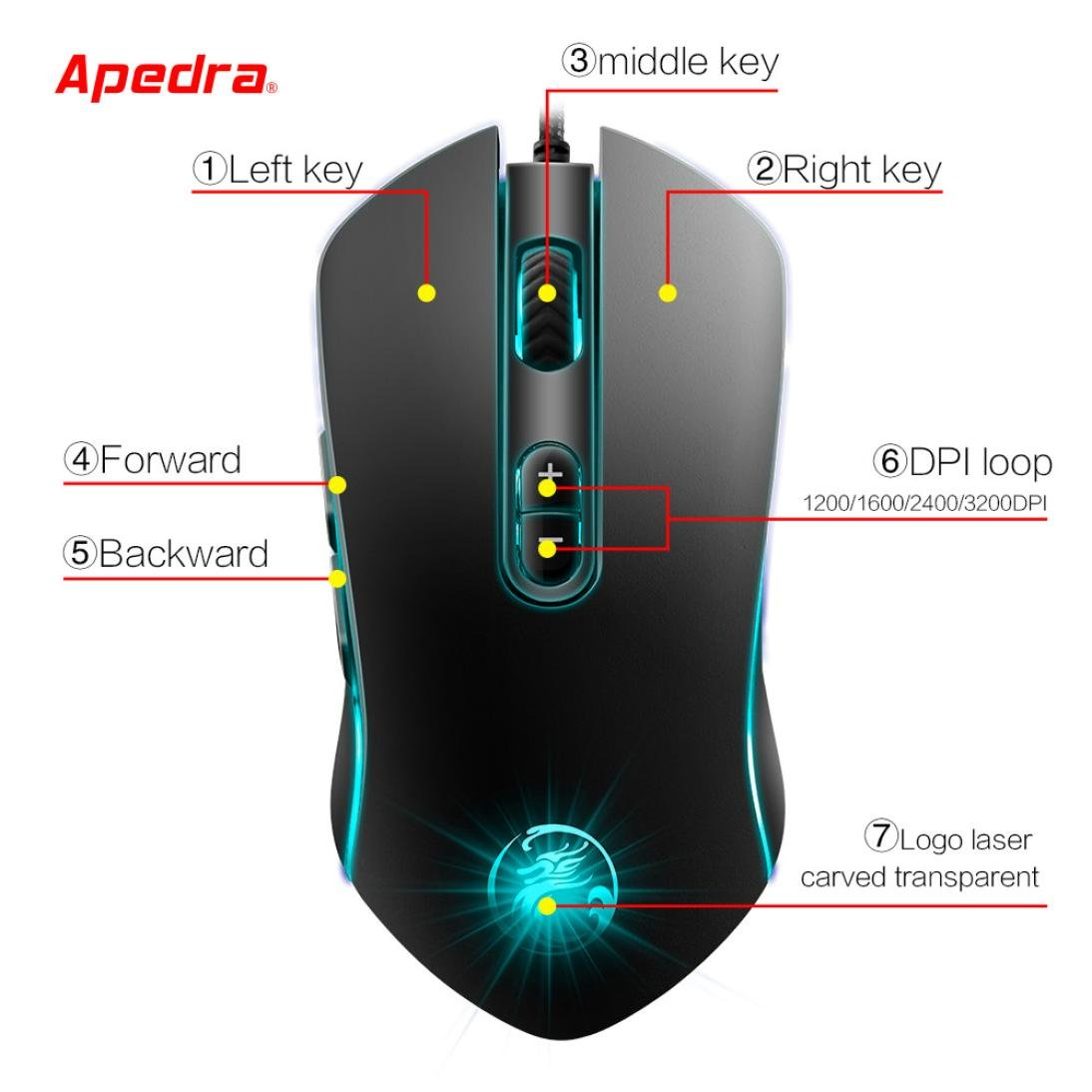 Waymine Mini Portable 3200dpi Led Optical 7d Usb Wired Toshiba 1600 Xp Wiring Diagram Gaming Game Mouse For Pc Laptop Toys Games