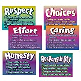 ARGUS Character Traits ARGUS Posters Combo Pack, 6 pcs.