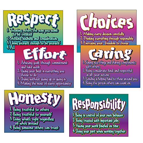 - Argus Character Traits Argus Posters Combo Pack, 6 pcs.