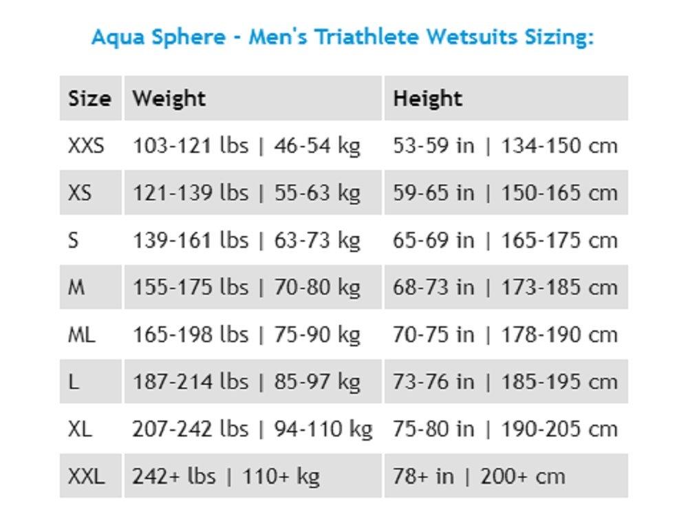 Aqua Sphere Racer Short de Triathlon