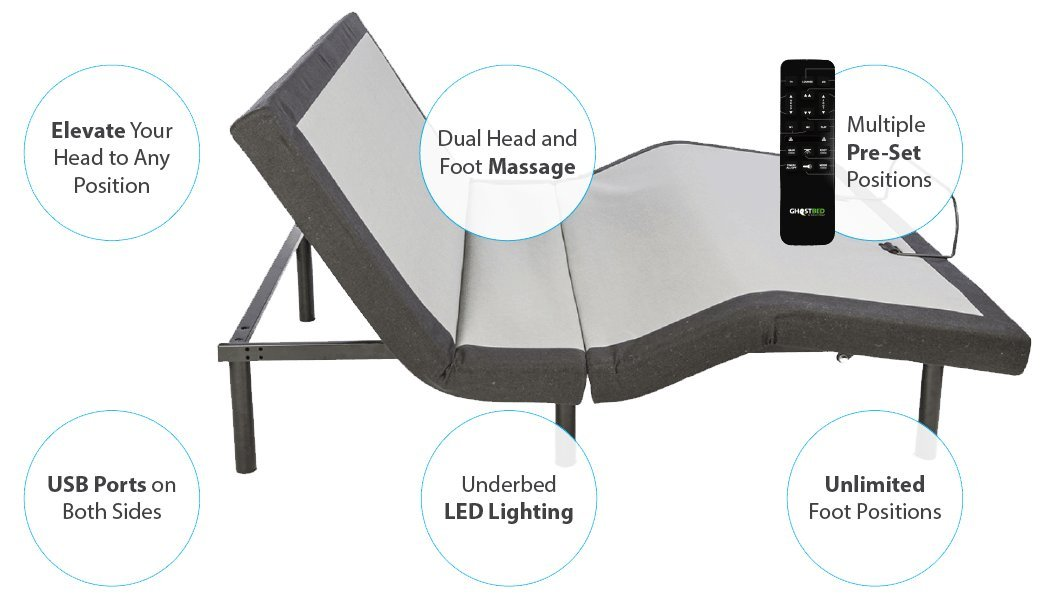 Ghostbed Queen Custom Adjustable Power Base | Dual Interactive Massage | Wireless Backlit Remote | USB Ports on Both Side | Under-Bed LED Lights | Adjustable in a Box by Ghostbed