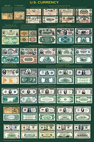 U.S. Currency Poster 24 x 36in