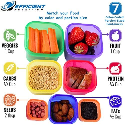 21 Day LABELED Efficient Nutrition Portion Control Containers Kit (14-Piece) + COMPLETE GUIDE + 21 DAY PLANNER eBOOK + RECIPE eBOOK, BPA FREE Color Coded Meal Prep System for Diet and Weight Loss 3