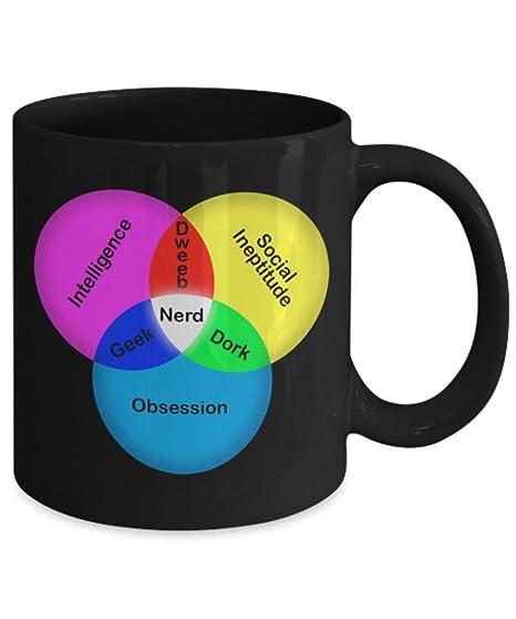 Amazon Math Nerd Mug Math Joke Mug Mathematical Mug Nerd